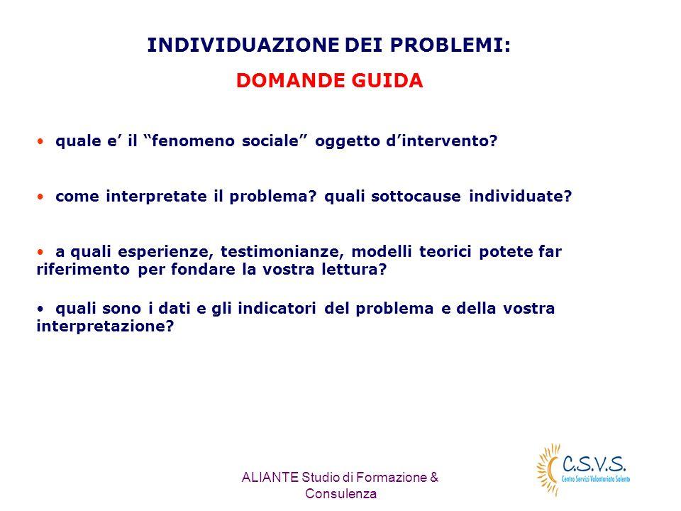 ALIANTE Studio di Formazione & Consulenza INDIVIDUAZIONE DEI PROBLEMI: DOMANDE GUIDA quale e il fenomeno sociale oggetto dintervento.