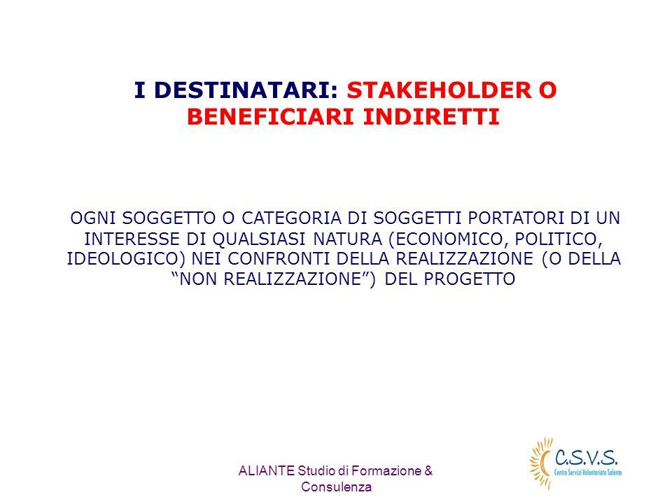 ALIANTE Studio di Formazione & Consulenza OGNI SOGGETTO O CATEGORIA DI SOGGETTI PORTATORI DI UN INTERESSE DI QUALSIASI NATURA (ECONOMICO, POLITICO, IDEOLOGICO) NEI CONFRONTI DELLA REALIZZAZIONE (O DELLA NON REALIZZAZIONE) DEL PROGETTO I DESTINATARI: STAKEHOLDER O BENEFICIARI INDIRETTI