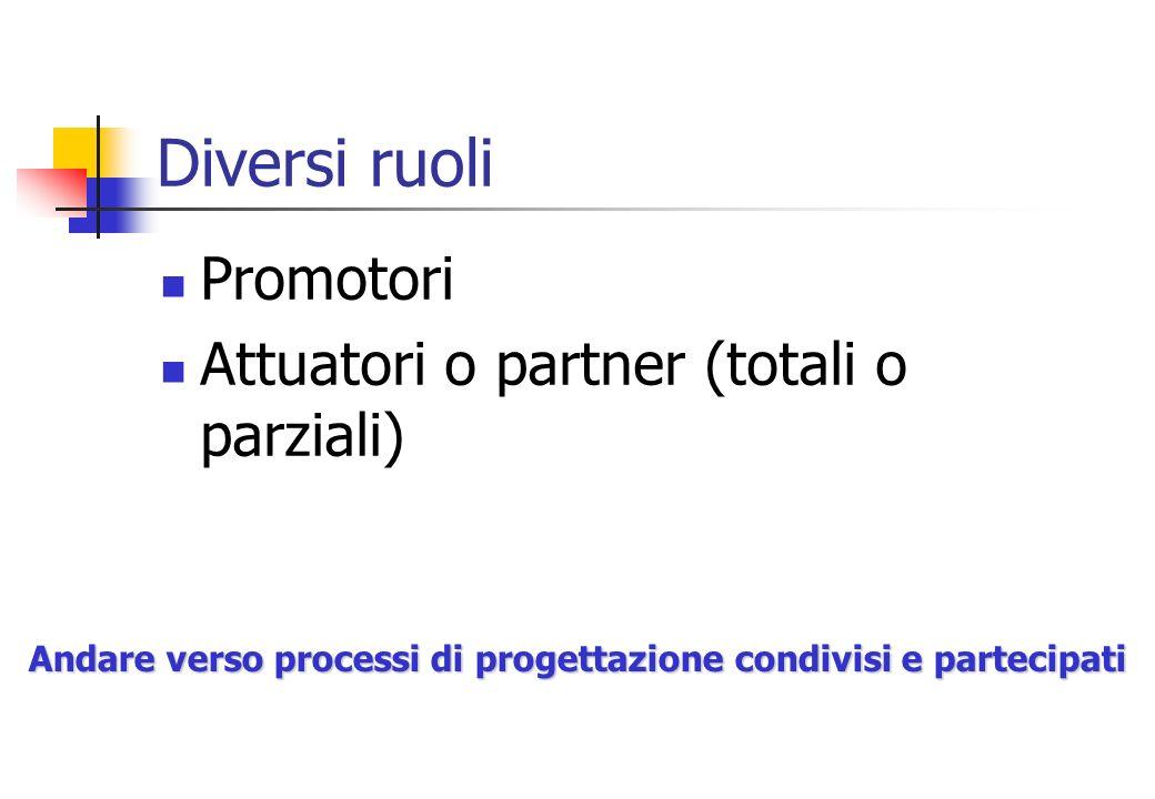 Diversi ruoli Promotori Attuatori o partner (totali o parziali) Andare verso processi di progettazione condivisi e partecipati