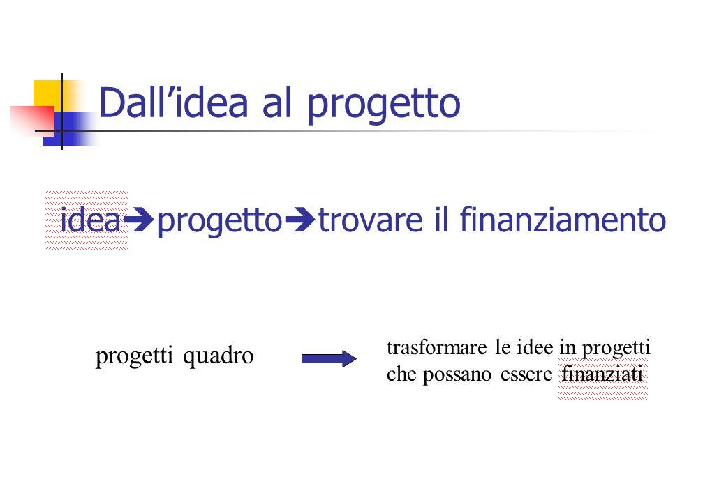 Dallidea al progetto idea progetto trovare il finanziamento progetti quadro trasformare le idee in progetti che possano essere finanziati
