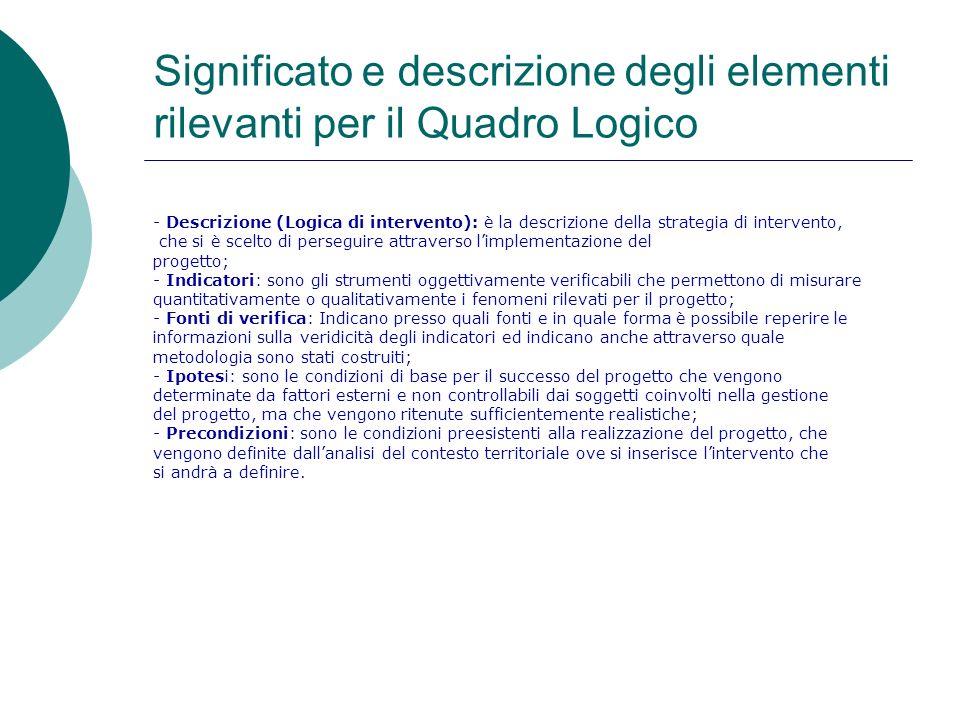 Significato e descrizione degli elementi rilevanti per il Quadro Logico - Descrizione (Logica di intervento): è la descrizione della strategia di inte