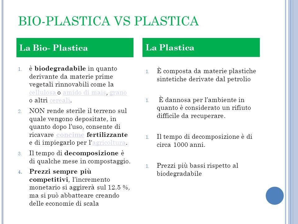 BIO-PLASTICA VS PLASTICA 1. è biodegradabile in quanto derivante da materie prime vegetali rinnovabili come la cellulosa o amido di mais, grano o altr