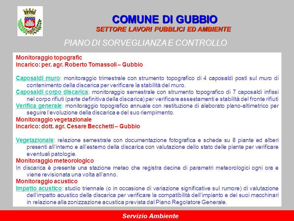 PIANO DI SORVEGLIANZA E CONTROLLO COMUNE DI GUBBIO SETTORE LAVORI PUBBLICI ED AMBIENTE Servizio Ambiente Monitoraggio topografic Incarico: per. agr. R