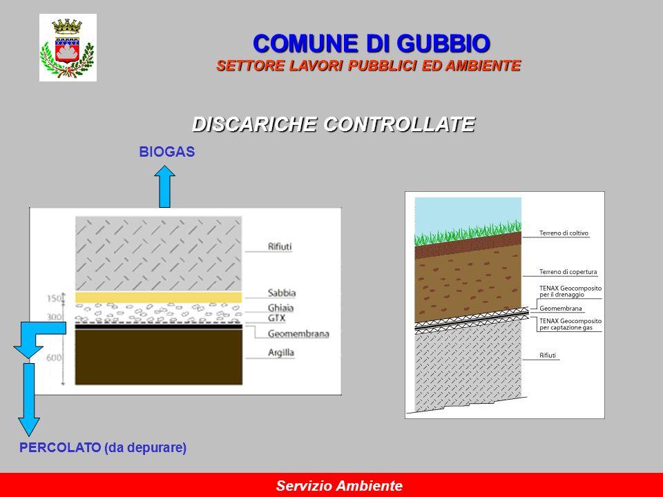COMUNE DI GUBBIO SETTORE LAVORI PUBBLICI ED AMBIENTE Servizio Ambiente DISCARICHE CONTROLLATE PERCOLATO (da depurare) BIOGAS