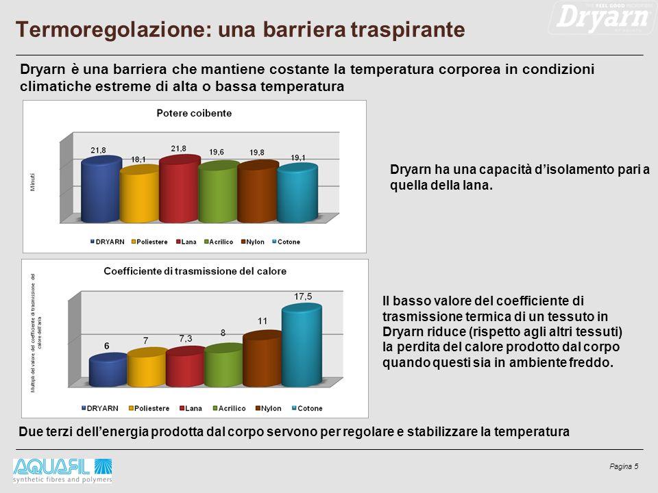 Pagina 5 Il basso valore del coefficiente di trasmissione termica di un tessuto in Dryarn riduce (rispetto agli altri tessuti) la perdita del calore p