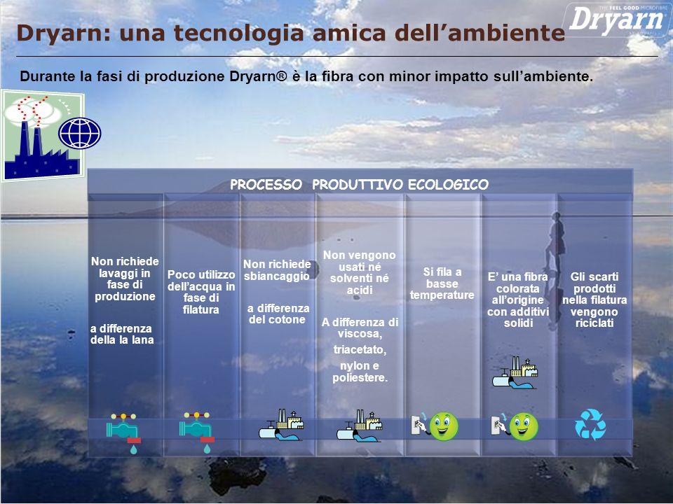Pagina 9 PROCESSO PRODUTTIVO ECOLOGICO Non richiede lavaggi in fase di produzione a differenza della la lana Poco utilizzo dellacqua in fase di filatu