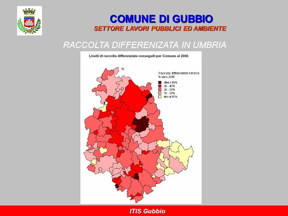 ANDAMENTO RACCOLTA DIFFERENZIATA A GUBBIO COMUNE DI GUBBIO SETTORE LAVORI PUBBLICI ED AMBIENTE ITIS Gubbio Anno 2000: 1 - 1,1 % Anno 2001: 4 - 4,2 %(attivazione isola ecologica – agosto 2001) Anno 2002: 4 - 5 % (avvio 1° fase RD – dicembre 2002) Anno 2003:18 - 19 % Anno 2004:23 - 24 %(avvio 2° fase RD – ottobre 2004) Anno 2005:34 – 35 % Anno 2006:35 – 36% Anno 2007:35 – 36 % Anno 2008:46 – 47% (avvio 3° fase RD maggio 2008) Anno 2009:50 – 51 % Anno 2010:50 – 51 % Siamo tra i primi 3 comuni dellUmbria con oltre 10.000 abitanti Nellanno 2009 ci siamo classificati al 9°posto tra i comuni del centro Italia con oltre 10.000 abitanti – Classifica redatta da Legambiente ABBIAMO PRONTO UN PROGETTO PER RAGGIUNGERE IL 65 %