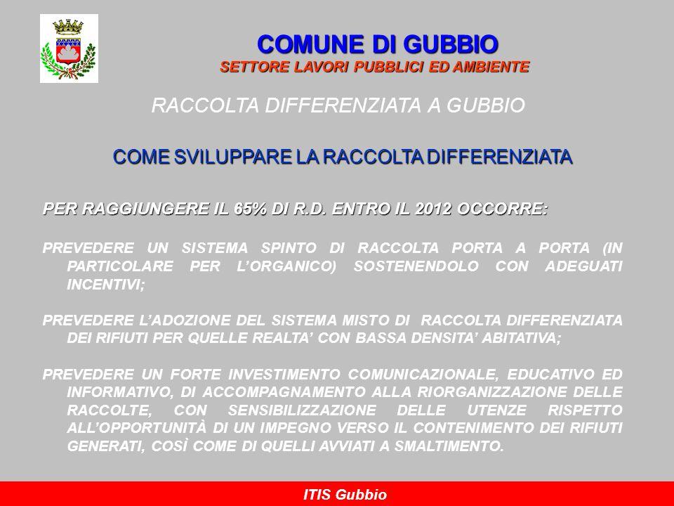 COMUNE DI GUBBIO SETTORE LAVORI PUBBLICI ED AMBIENTE ITIS Gubbio COMPOSIZIONE DELLA R.D.