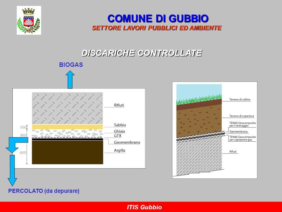 INCONTRO SU GESTIONE DEI RIFIUTI NEL COMUNE DI GUBBIO Ing.