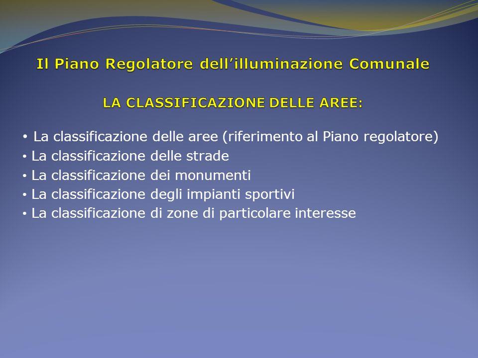 La classificazione delle aree (riferimento al Piano regolatore) La classificazione delle strade La classificazione dei monumenti La classificazione de