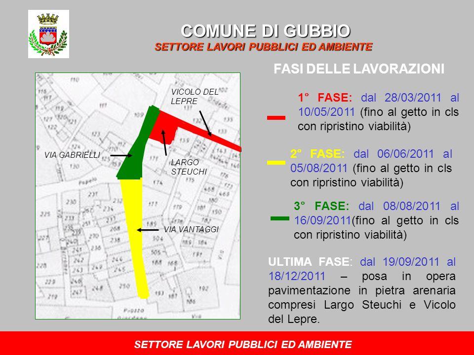 COMUNE DI GUBBIO SETTORE LAVORI PUBBLICI ED AMBIENTE 1° FASE: dal 28/03/2011 al 10/05/2011 (fino al getto in cls con ripristino viabilità) 2° FASE: da