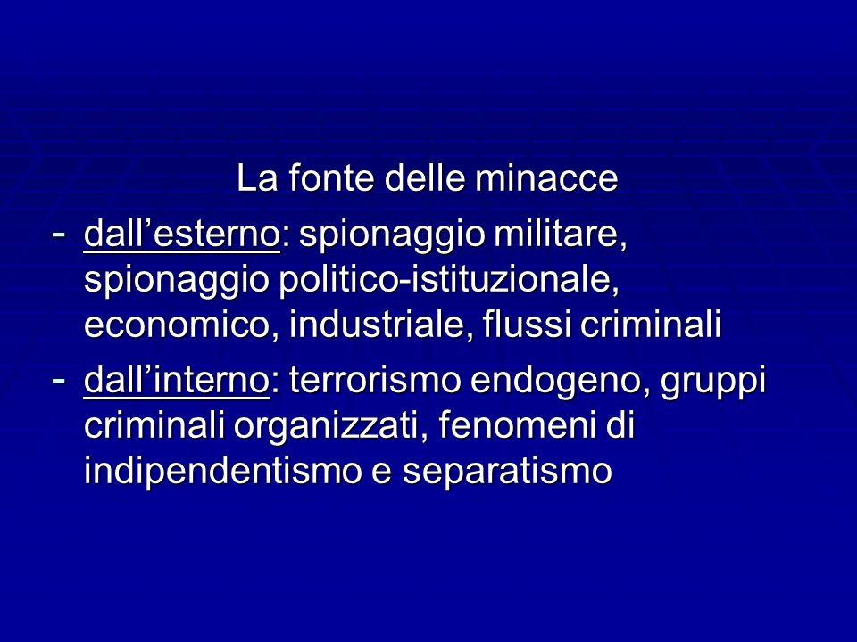 La fonte delle minacce - dallesterno: spionaggio militare, spionaggio politico-istituzionale, economico, industriale, flussi criminali - dallinterno: