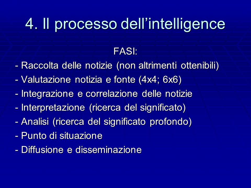 4. Il processo dellintelligence FASI: - Raccolta delle notizie (non altrimenti ottenibili) - Valutazione notizia e fonte (4x4; 6x6) - Integrazione e c