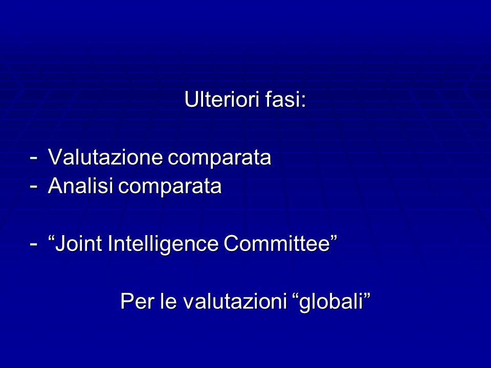 Ulteriori fasi: - Valutazione comparata - Analisi comparata - Joint Intelligence Committee Per le valutazioni globali
