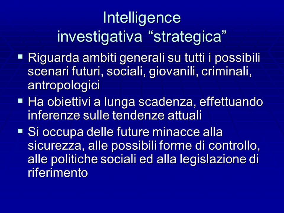 Intelligence investigativa strategica Riguarda ambiti generali su tutti i possibili scenari futuri, sociali, giovanili, criminali, antropologici Rigua