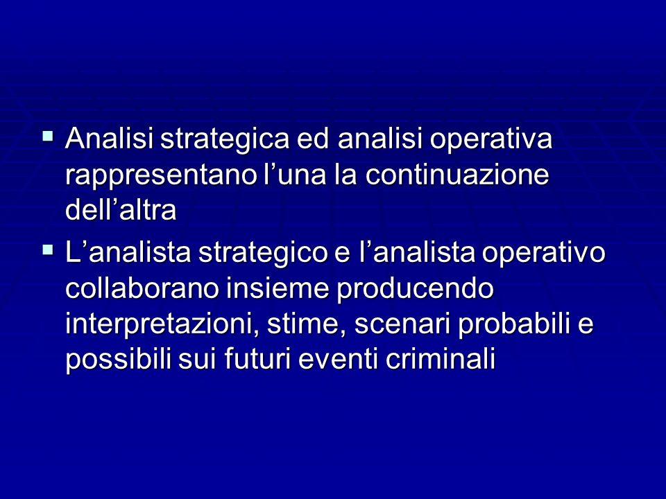 Analisi strategica ed analisi operativa rappresentano luna la continuazione dellaltra Analisi strategica ed analisi operativa rappresentano luna la co
