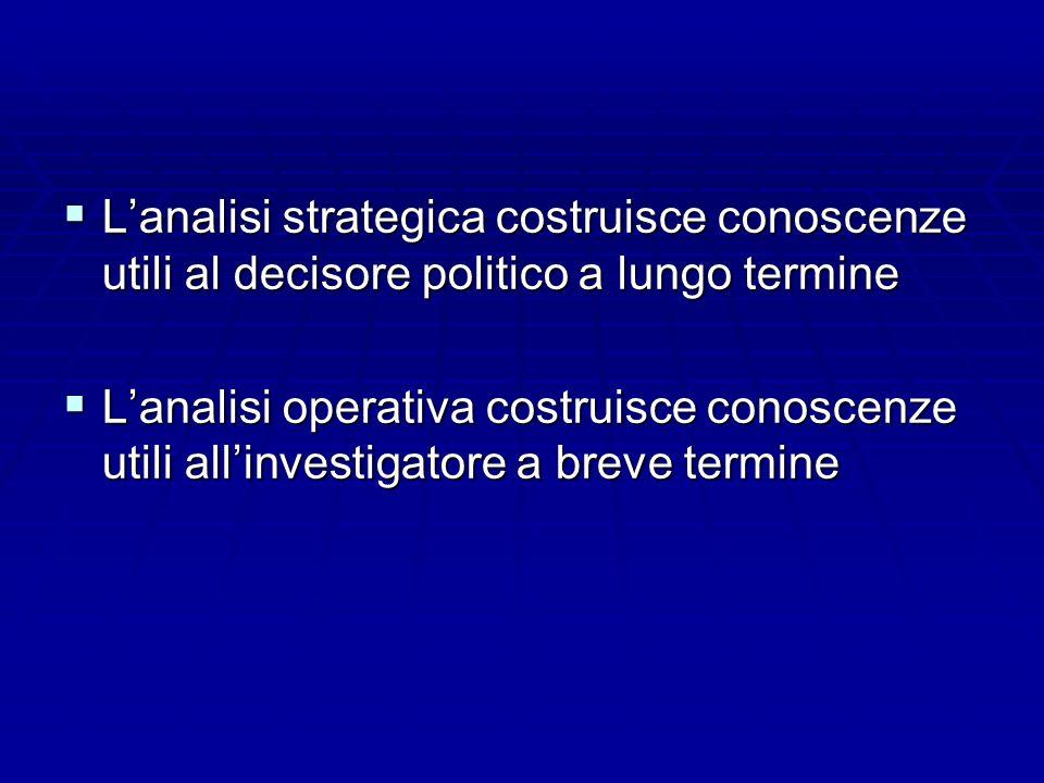 Lanalisi strategica costruisce conoscenze utili al decisore politico a lungo termine Lanalisi strategica costruisce conoscenze utili al decisore polit