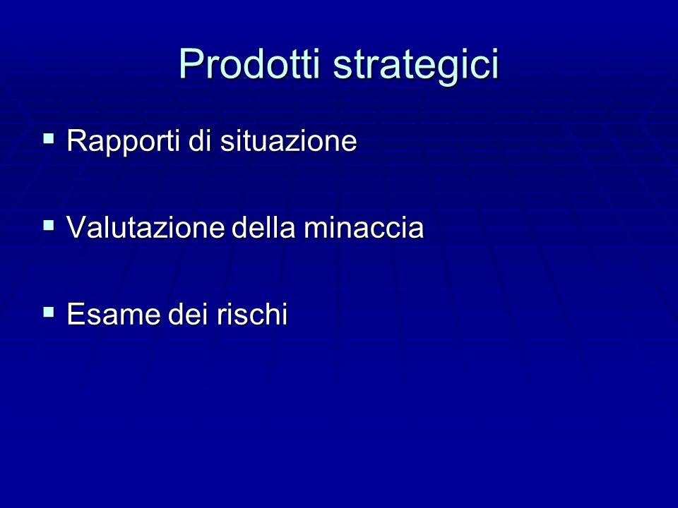 Prodotti strategici Rapporti di situazione Rapporti di situazione Valutazione della minaccia Valutazione della minaccia Esame dei rischi Esame dei ris