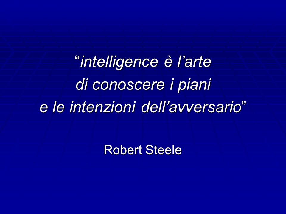 intelligence è larteintelligence è larte di conoscere i piani e le intenzioni dellavversario Robert Steele