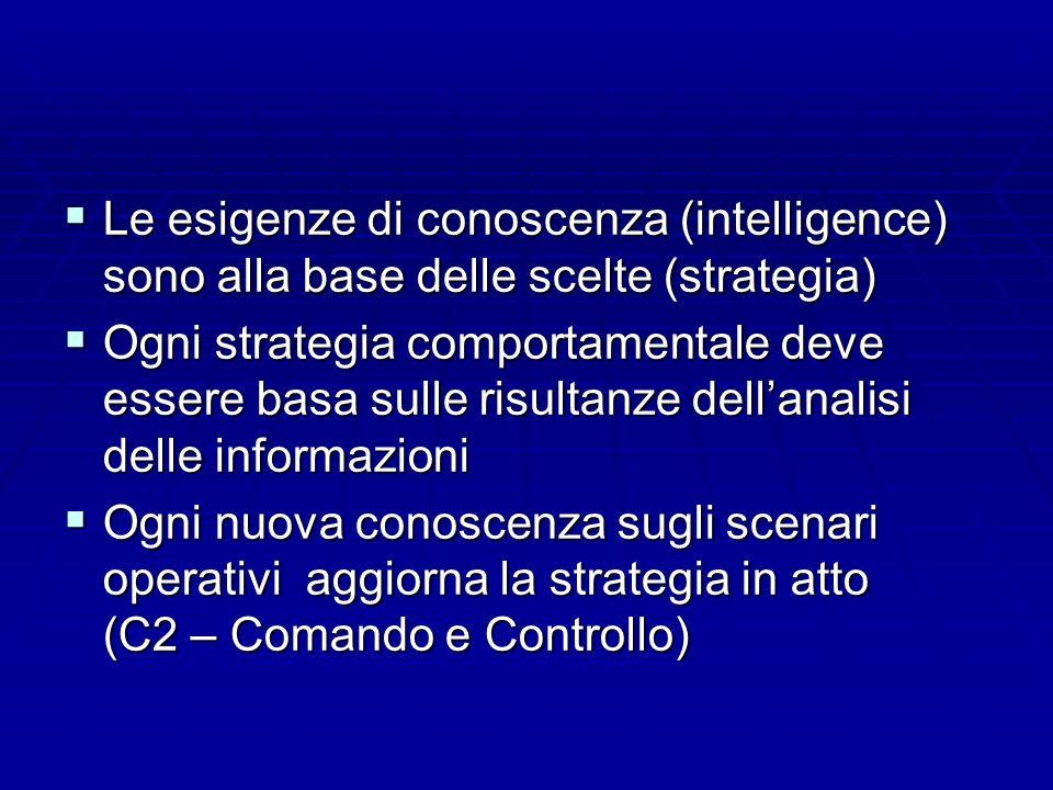 Le esigenze di conoscenza (intelligence) sono alla base delle scelte (strategia) Le esigenze di conoscenza (intelligence) sono alla base delle scelte