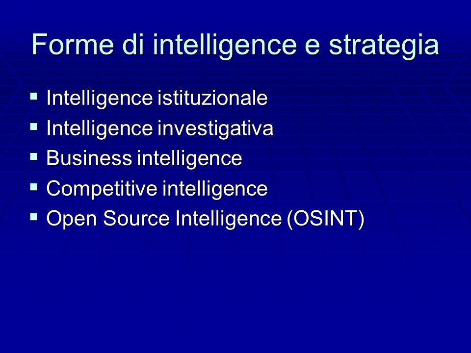 Forme di intelligence e strategia Intelligence istituzionale Intelligence istituzionale Intelligence investigativa Intelligence investigativa Business