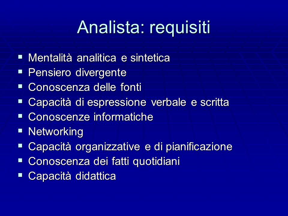 Analista: requisiti Mentalità analitica e sintetica Mentalità analitica e sintetica Pensiero divergente Pensiero divergente Conoscenza delle fonti Con