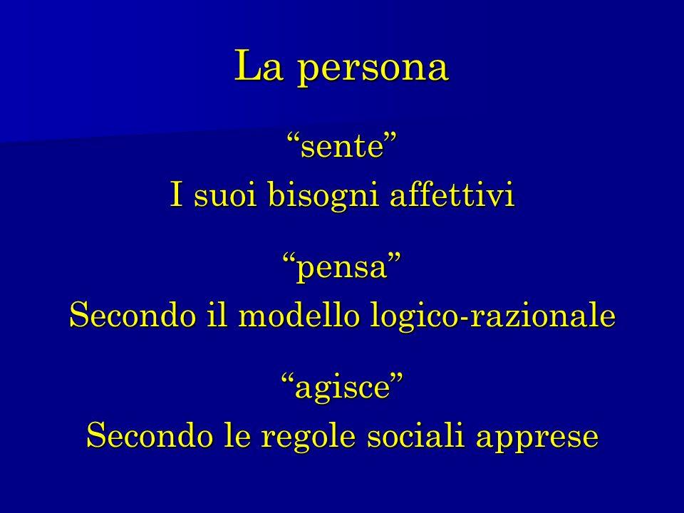 La persona sente I suoi bisogni affettivi pensa Secondo il modello logico-razionale agisce Secondo le regole sociali apprese