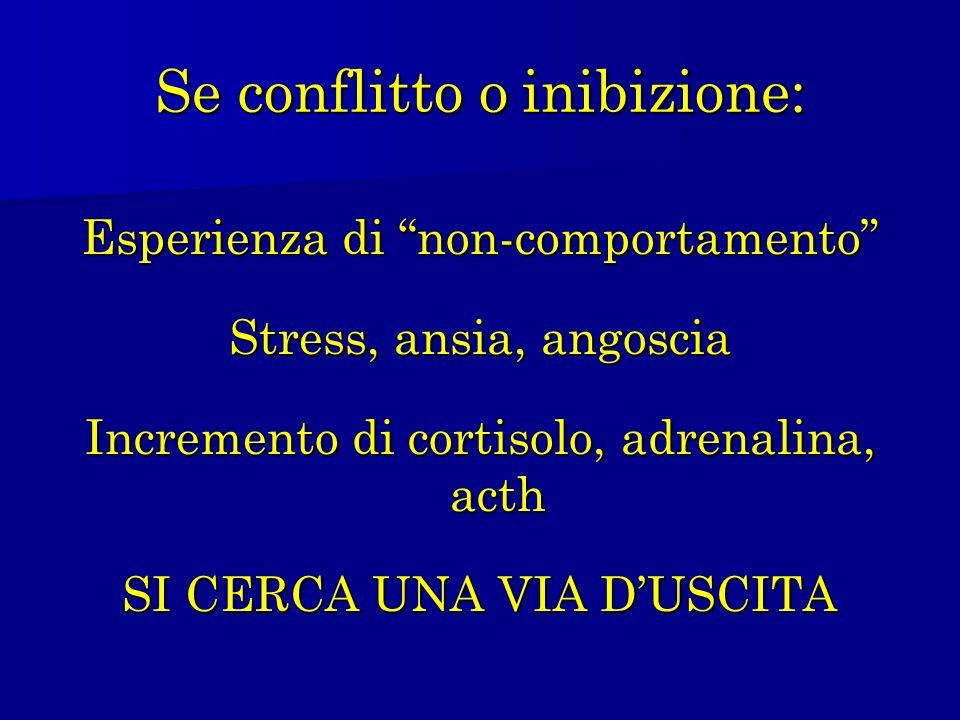 Se conflitto o inibizione: Esperienza di non-comportamento Stress, ansia, angoscia Incremento di cortisolo, adrenalina, acth SI CERCA UNA VIA DUSCITA