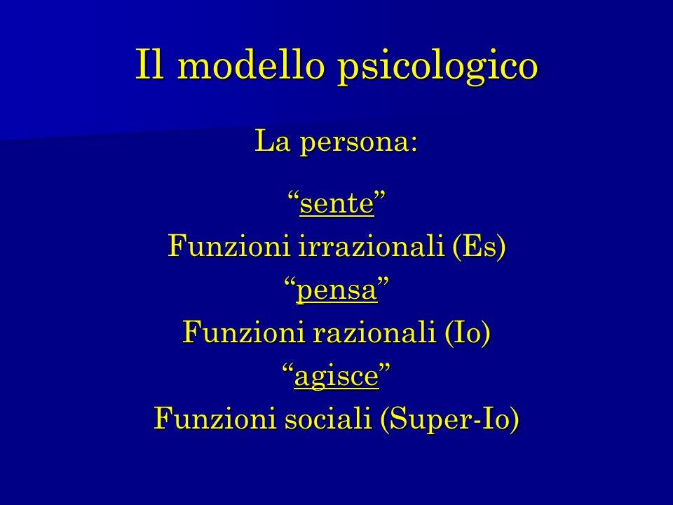Il modello psicologico La persona: sentesente Funzioni irrazionali (Es) pensapensa Funzioni razionali (Io) agisceagisce Funzioni sociali (Super-Io)