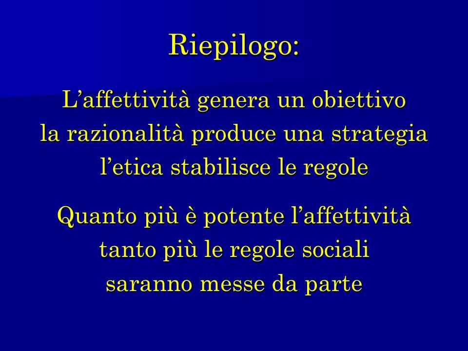 Riepilogo: Laffettività genera un obiettivo la razionalità produce una strategia letica stabilisce le regole Quanto più è potente laffettività tanto p