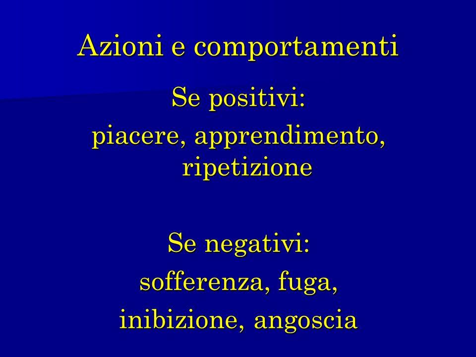 Azioni e comportamenti Se positivi: piacere, apprendimento, ripetizione Se negativi: sofferenza, fuga, inibizione, angoscia