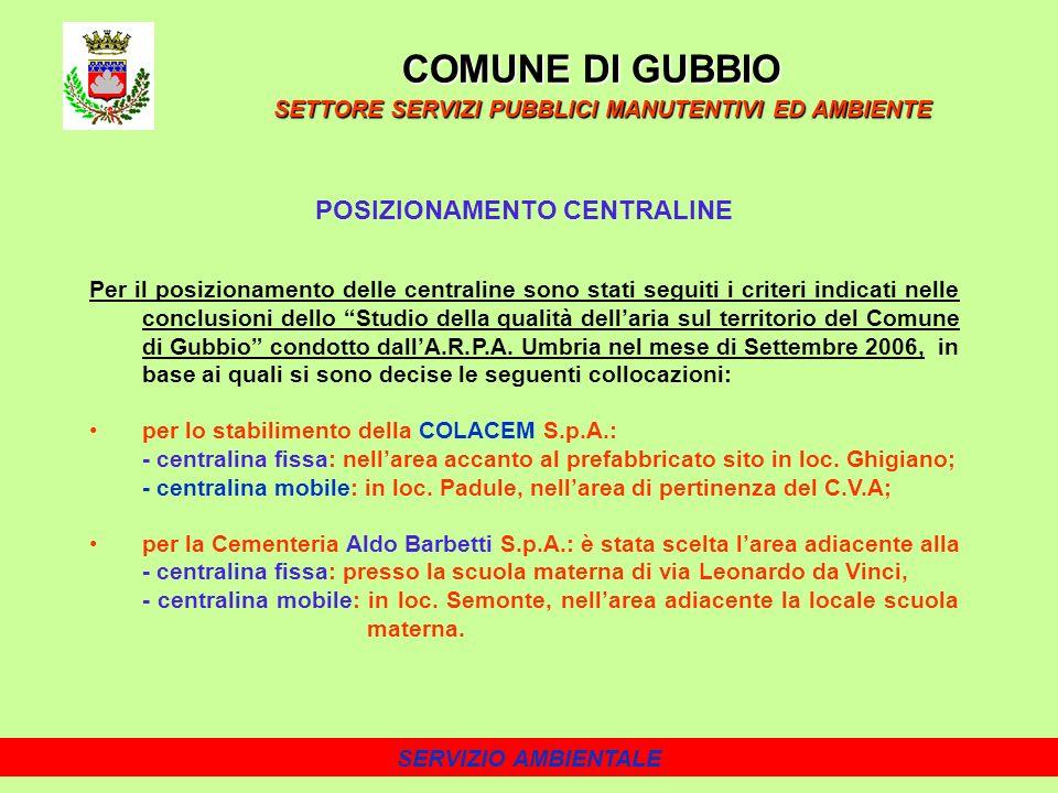 SERVIZIO AMBIENTALE POSIZIONAMENTO CENTRALINE Per il posizionamento delle centraline sono stati seguiti i criteri indicati nelle conclusioni dello Studio della qualità dellaria sul territorio del Comune di Gubbio condotto dallA.R.P.A.