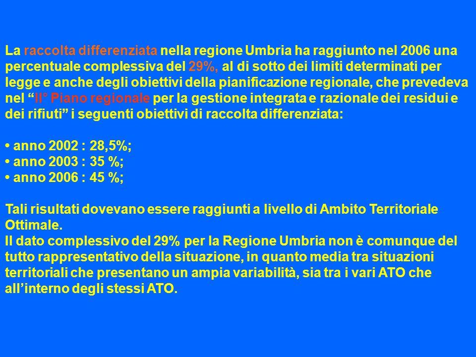 La raccolta differenziata nella regione Umbria ha raggiunto nel 2006 una percentuale complessiva del 29%, al di sotto dei limiti determinati per legge e anche degli obiettivi della pianificazione regionale, che prevedeva nel II° Piano regionale per la gestione integrata e razionale dei residui e dei rifiuti i seguenti obiettivi di raccolta differenziata: anno 2002 : 28,5%; anno 2003 : 35 %; anno 2006 : 45 %; Tali risultati dovevano essere raggiunti a livello di Ambito Territoriale Ottimale.