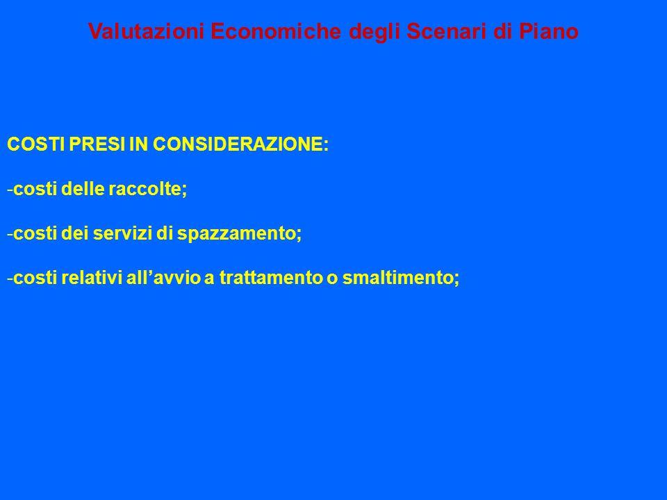 COSTI PRESI IN CONSIDERAZIONE: -costi delle raccolte; -costi dei servizi di spazzamento; -costi relativi allavvio a trattamento o smaltimento; Valutazioni Economiche degli Scenari di Piano