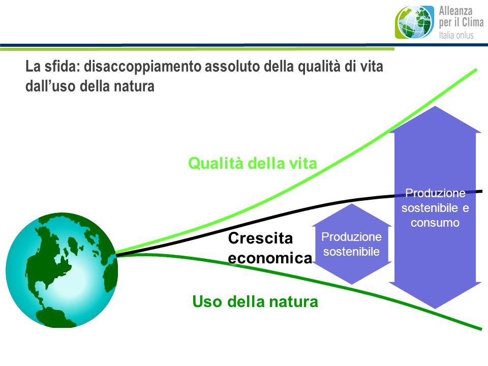 Uso della natura Qualità della vita Crescita economica Produzione sostenibile e consumo Produzione sostenibile La sfida: disaccoppiamento assoluto del