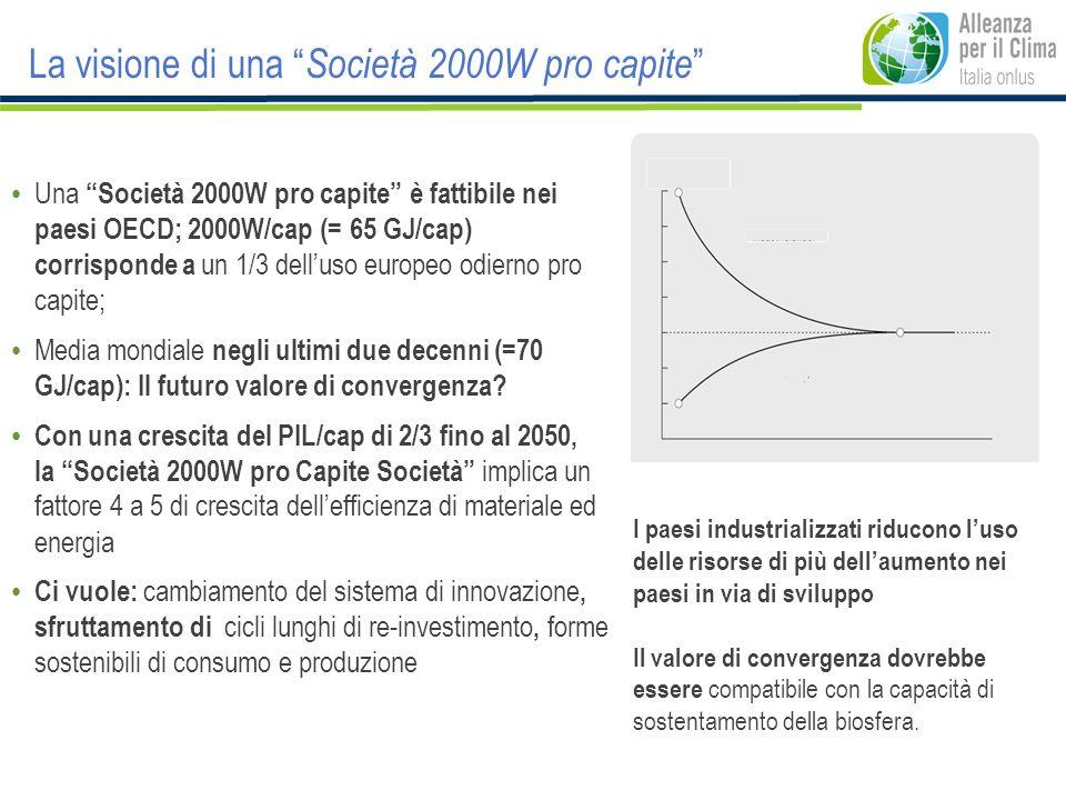 Una Società 2000W pro capite è fattibile nei paesi OECD; 2000W/cap (= 65 GJ/cap) corrisponde a un 1/3 delluso europeo odierno pro capite; Media mondia
