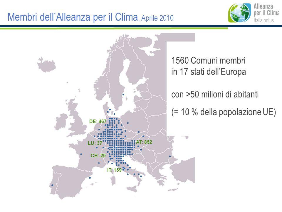 1560 Comuni membri in 17 stati dellEuropa con >50 milioni di abitanti (= 10 % della popolazione UE) Membri dellAlleanza per il Clima, Aprile 2010