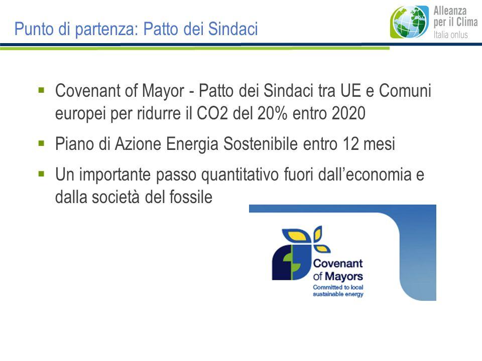 Covenant of Mayor - Patto dei Sindaci tra UE e Comuni europei per ridurre il CO2 del 20% entro 2020 Piano di Azione Energia Sostenibile entro 12 mesi
