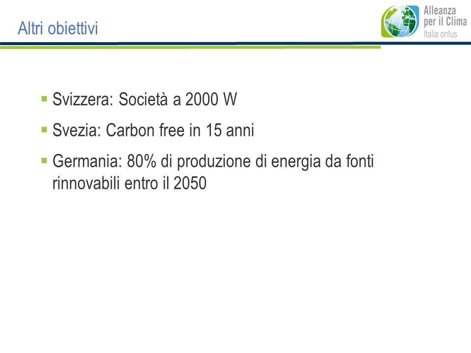 Svizzera: Società a 2000 W Svezia: Carbon free in 15 anni Germania: 80% di produzione di energia da fonti rinnovabili entro il 2050 Altri obiettivi