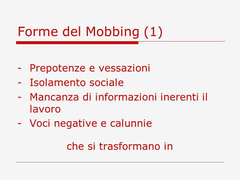 Forme del Mobbing (1) -Prepotenze e vessazioni -Isolamento sociale -Mancanza di informazioni inerenti il lavoro -Voci negative e calunnie che si trasf