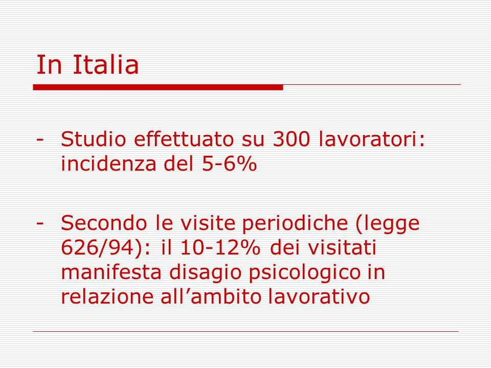 In Italia -Studio effettuato su 300 lavoratori: incidenza del 5-6% -Secondo le visite periodiche (legge 626/94): il 10-12% dei visitati manifesta disa