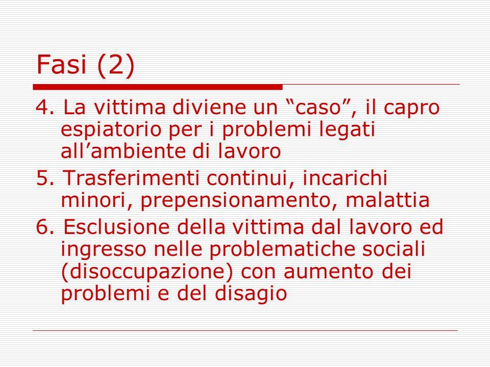 Fasi (2) 4. La vittima diviene un caso, il capro espiatorio per i problemi legati allambiente di lavoro 5. Trasferimenti continui, incarichi minori, p