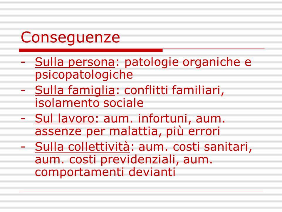 Conseguenze -Sulla persona: patologie organiche e psicopatologiche -Sulla famiglia: conflitti familiari, isolamento sociale -Sul lavoro: aum. infortun