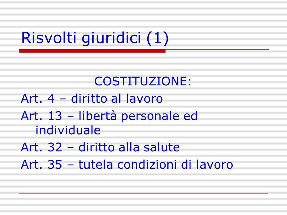 Risvolti giuridici (1) COSTITUZIONE: Art. 4 – diritto al lavoro Art. 13 – libertà personale ed individuale Art. 32 – diritto alla salute Art. 35 – tut