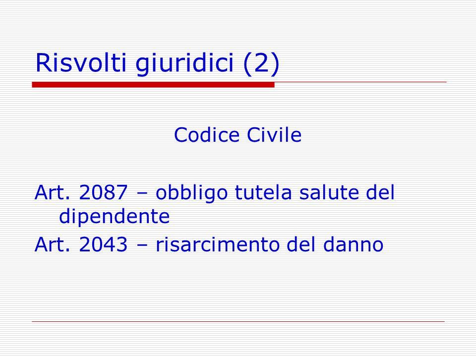 Risvolti giuridici (2) Codice Civile Art. 2087 – obbligo tutela salute del dipendente Art. 2043 – risarcimento del danno