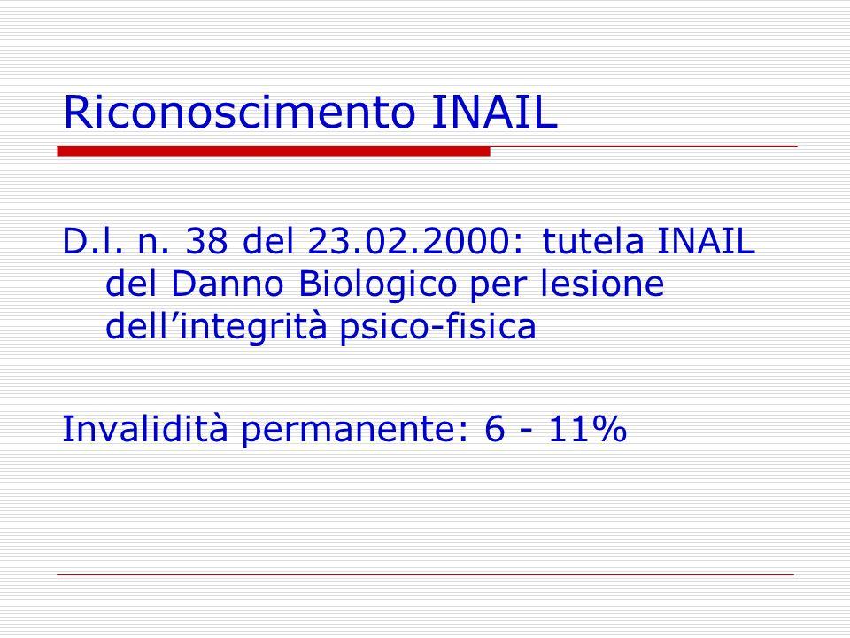 Riconoscimento INAIL D.l. n. 38 del 23.02.2000: tutela INAIL del Danno Biologico per lesione dellintegrità psico-fisica Invalidità permanente: 6 - 11%