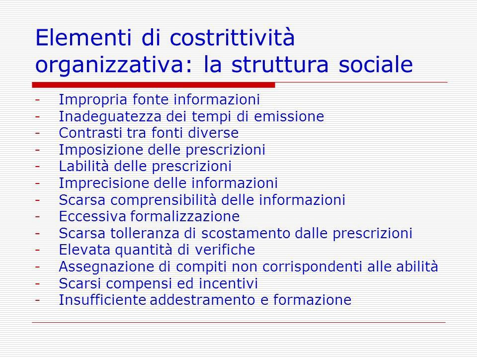 Elementi di costrittività organizzativa: la struttura sociale -Impropria fonte informazioni -Inadeguatezza dei tempi di emissione -Contrasti tra fonti