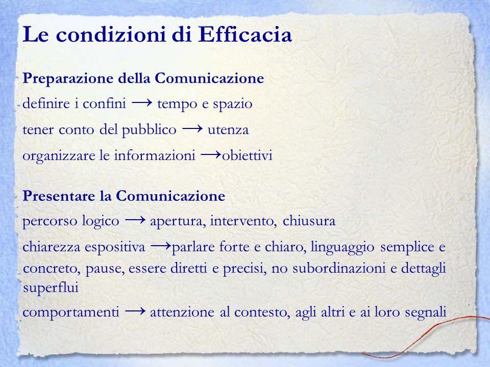Le condizioni di Efficacia Preparazione della Comunicazione definire i confini tempo e spazio tener conto del pubblico utenza organizzare le informazi
