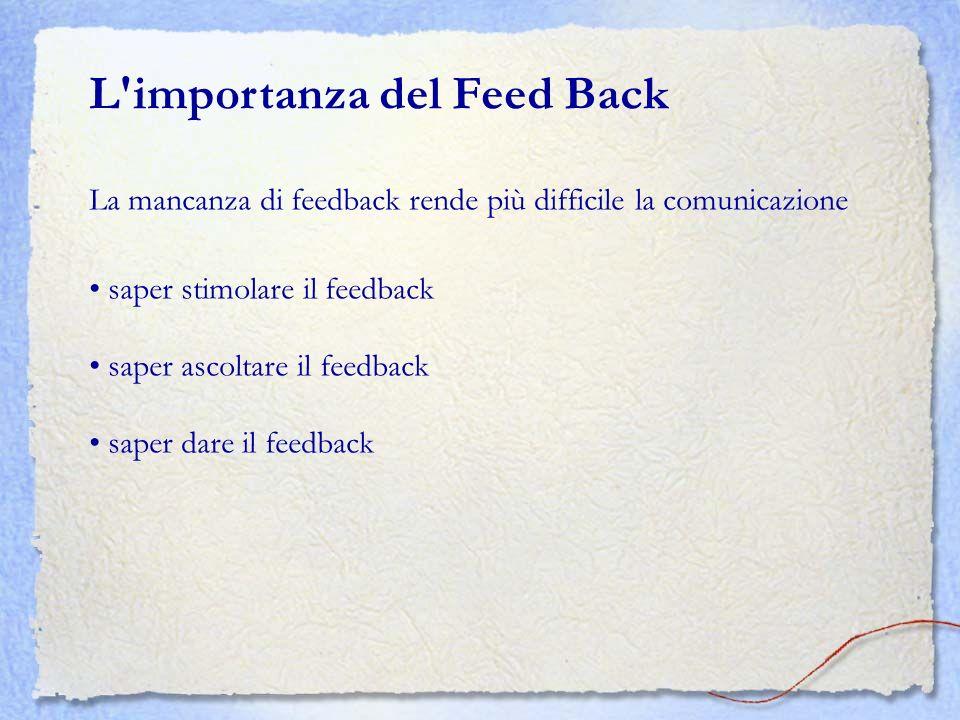L'importanza del Feed Back La mancanza di feedback rende più difficile la comunicazione saper stimolare il feedback saper ascoltare il feedback saper