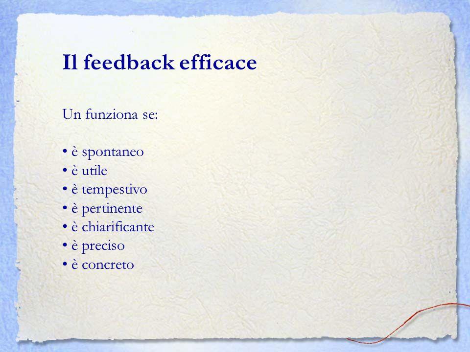Il feedback efficace Un funziona se: è spontaneo è utile è tempestivo è pertinente è chiarificante è preciso è concreto